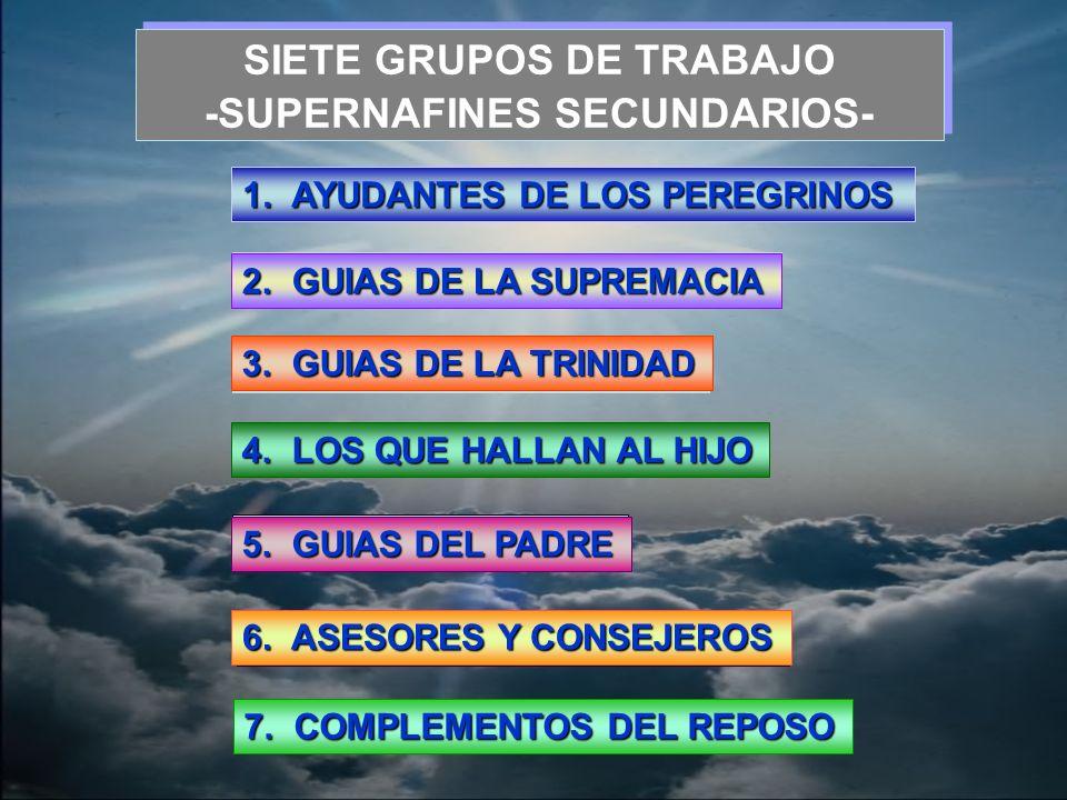 SIETE GRUPOS DE TRABAJO -SUPERNAFINES SECUNDARIOS- SIETE GRUPOS DE TRABAJO -SUPERNAFINES SECUNDARIOS- 1. AYUDANTES DE LOS PEREGRINOS 2. GUIAS DE LA SU
