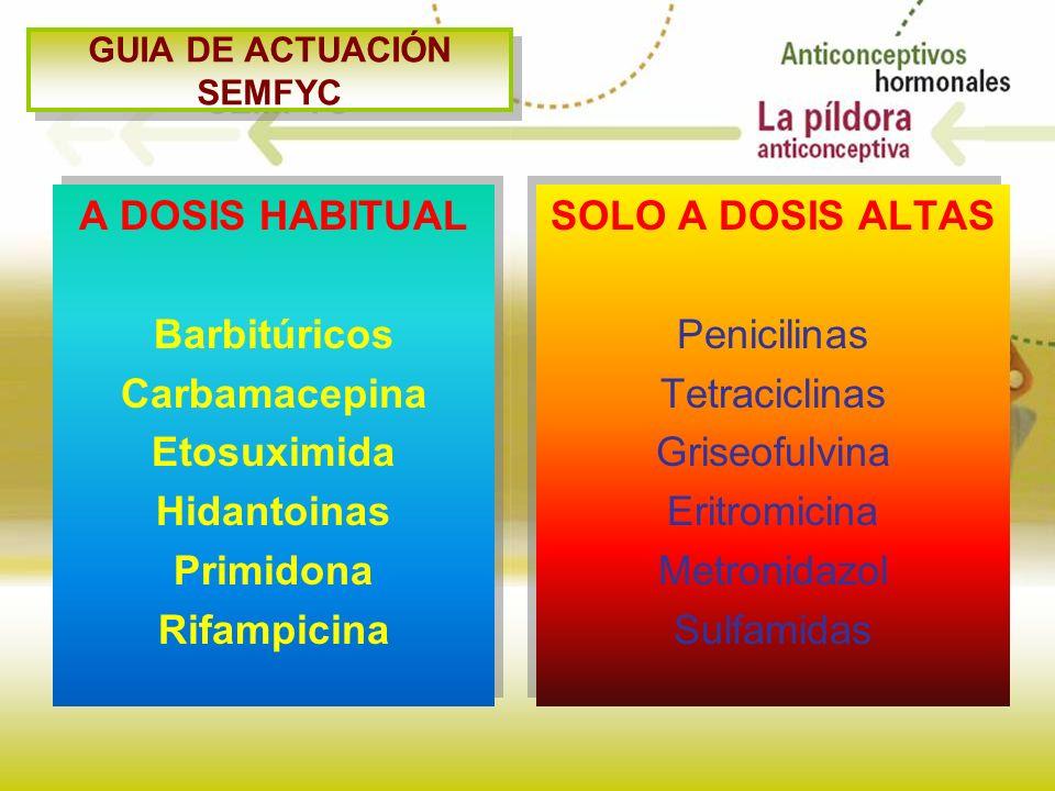 GUIA DE ACTUACIÓN SEMFYC A DOSIS HABITUAL Barbitúricos Carbamacepina Etosuximida Hidantoinas Primidona Rifampicina A DOSIS HABITUAL Barbitúricos Carba
