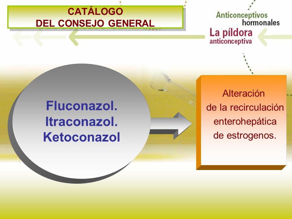 CATÁLOGO DEL CONSEJO GENERAL Alteración de la recirculación enterohepática de estrogenos. Fluconazol. Itraconazol. Ketoconazol