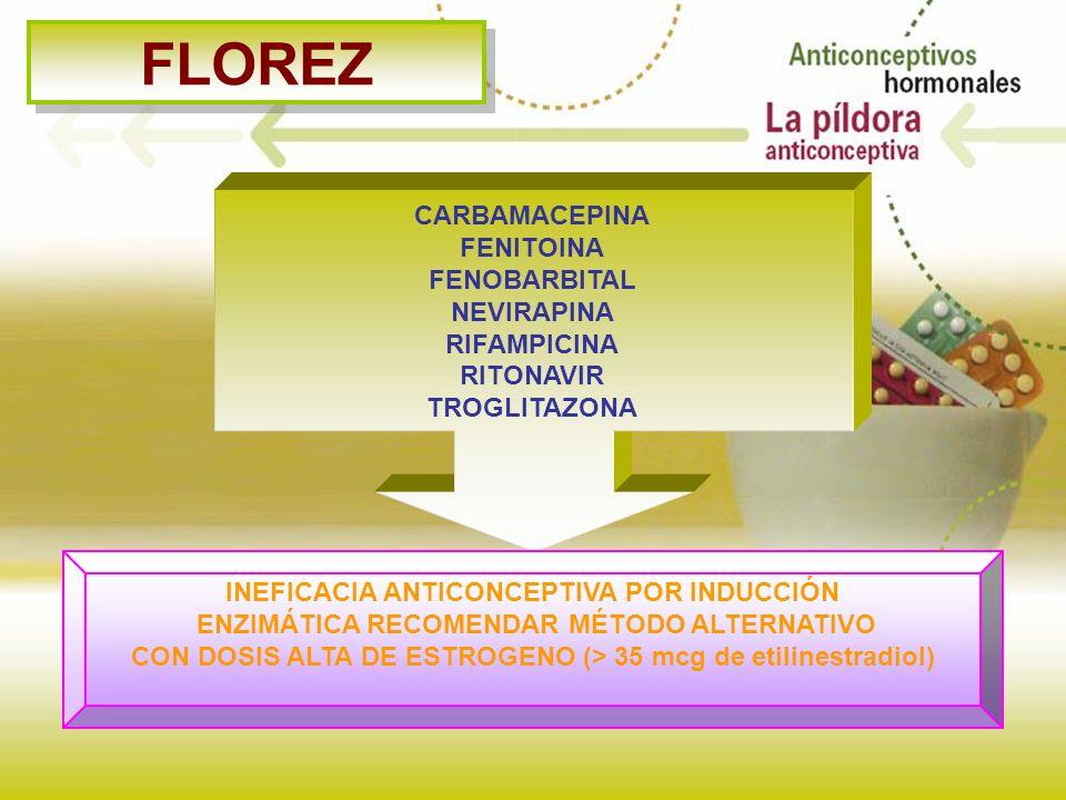 CARBAMACEPINA FENITOINA FENOBARBITAL NEVIRAPINA RIFAMPICINA RITONAVIR TROGLITAZONA INEFICACIA ANTICONCEPTIVA POR INDUCCIÓN ENZIMÁTICA RECOMENDAR MÉTOD