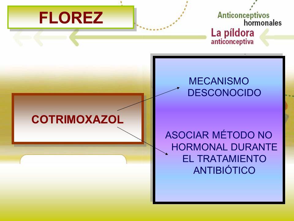 COTRIMOXAZOL MECANISMO DESCONOCIDO ASOCIAR MÉTODO NO HORMONAL DURANTE EL TRATAMIENTO ANTIBIÓTICO MECANISMO DESCONOCIDO ASOCIAR MÉTODO NO HORMONAL DURA