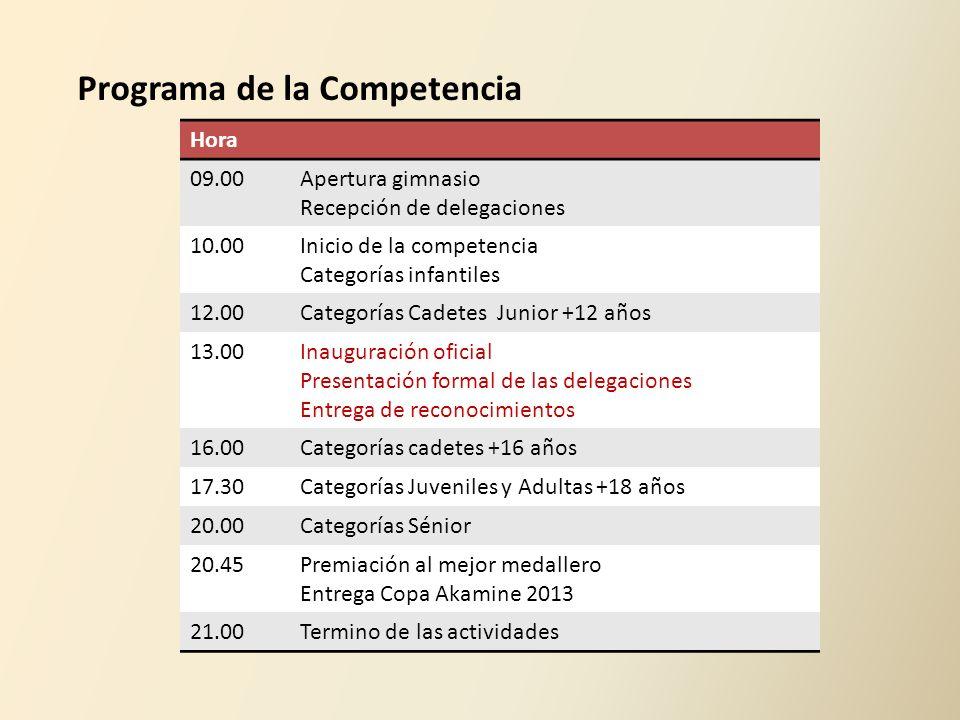 Programa de la Competencia Hora 09.00Apertura gimnasio Recepción de delegaciones 10.00Inicio de la competencia Categorías infantiles 12.00Categorías C