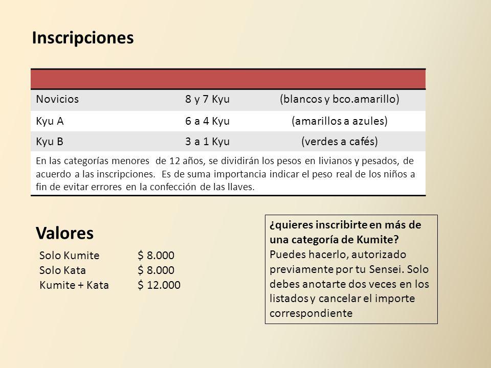 Inscripciones Valores Solo Kumite$ 8.000 Solo Kata$ 8.000 Kumite + Kata$ 12.000 ¿quieres inscribirte en más de una categoría de Kumite? Puedes hacerlo