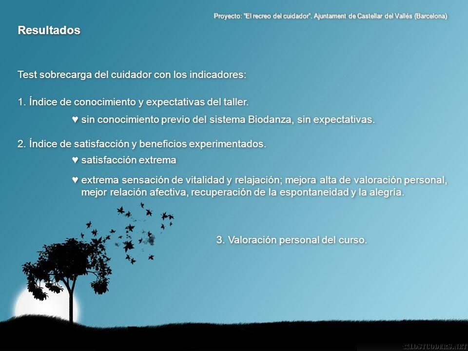 Proyecto: El recreo del cuidador. Ajuntament de Castellar del Vallés (Barcelona) Test sobrecarga del cuidador con los indicadores: 1. Índice de conoci