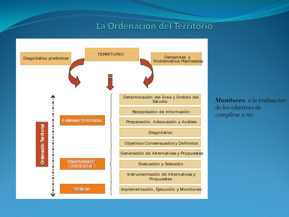 Monitoreo a la evaluacion de los objetivos de cumplirse o no