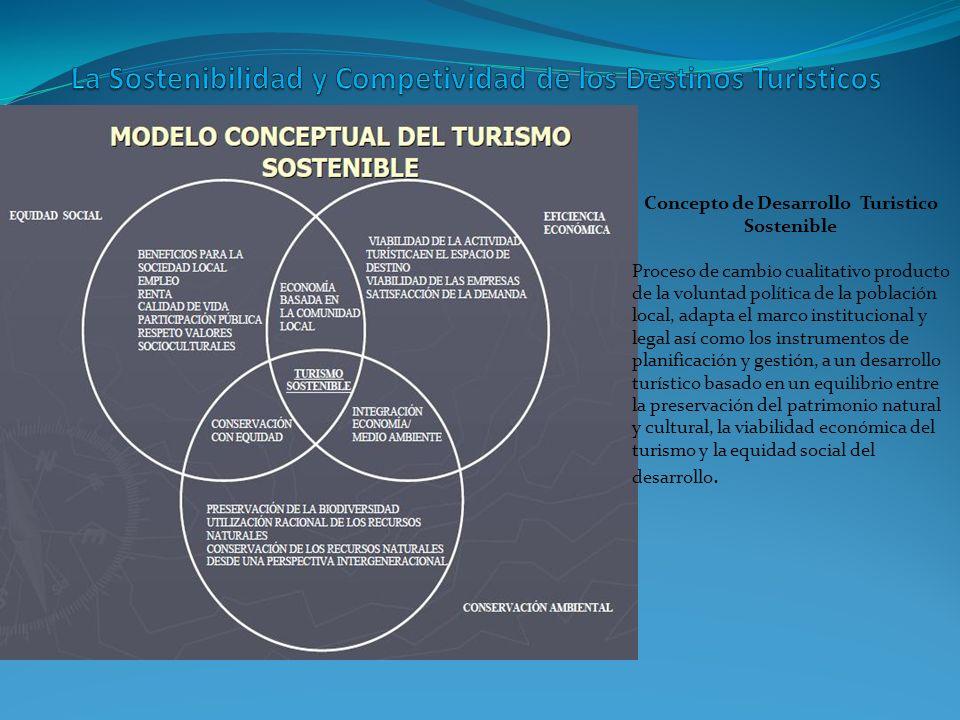 Concepto de Desarrollo Turistico Sostenible Proceso de cambio cualitativo producto de la voluntad política de la población local, adapta el marco inst