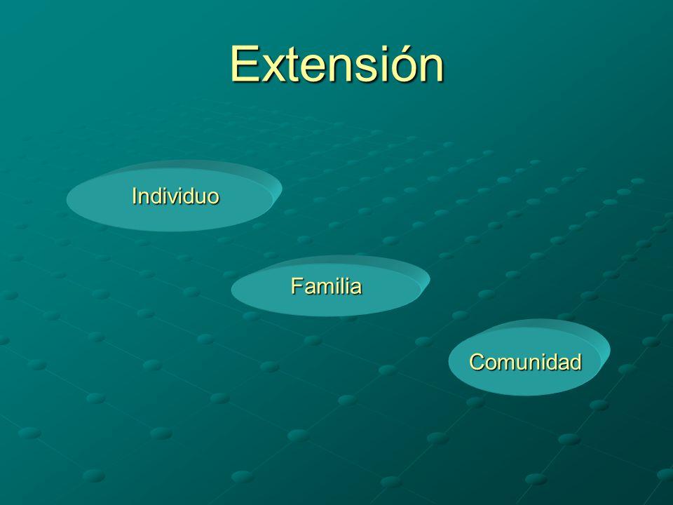 Extensión Individuo Familia Comunidad