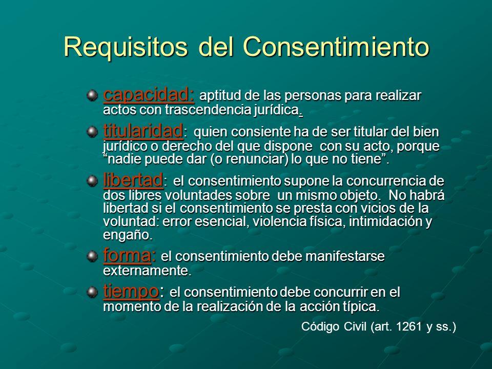 Requisitos del Consentimiento capacidad: aptitud de las personas para realizar actos con trascendencia jurídica.