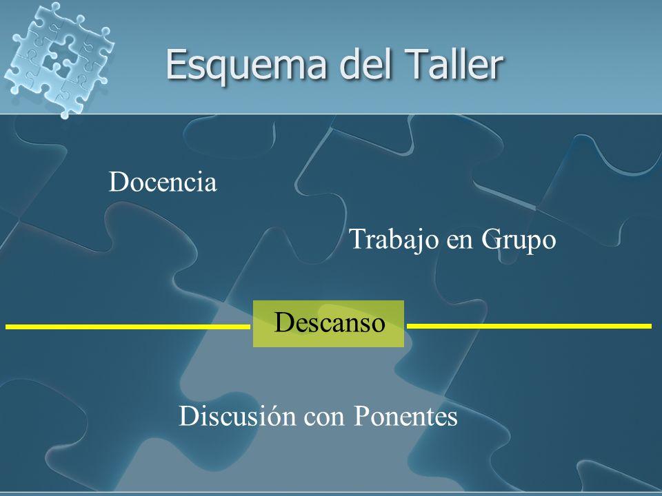 Esquema del Taller Docencia Trabajo en Grupo Discusión con Ponentes Descanso