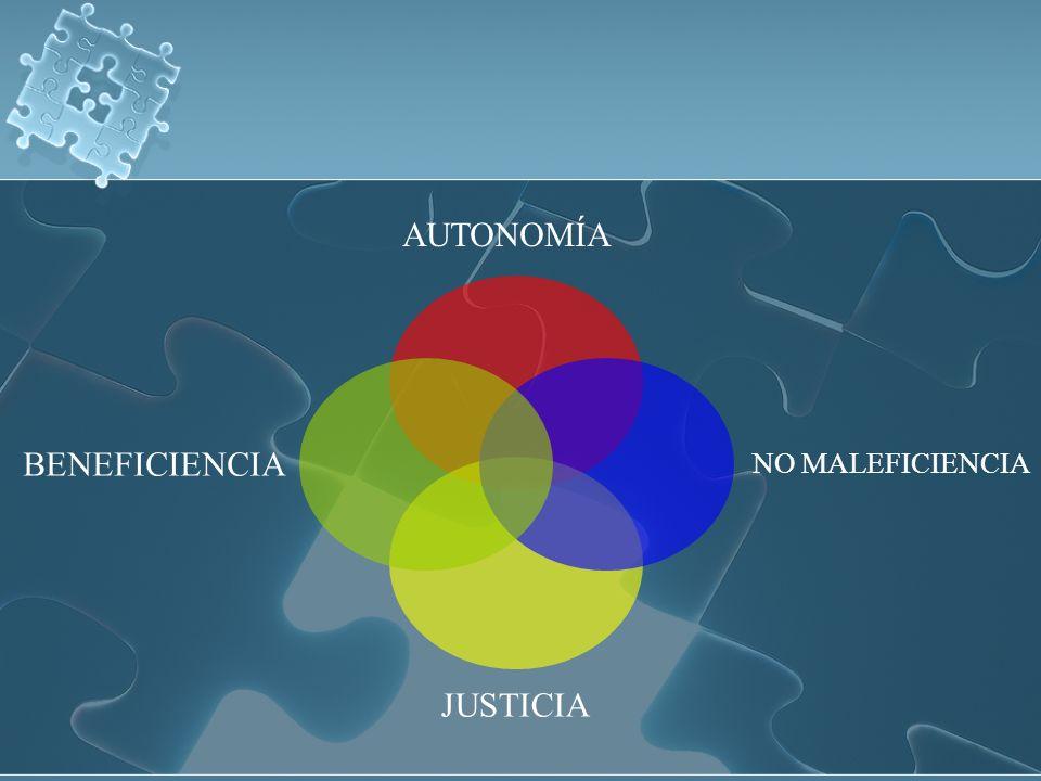 AUTONOMÍA BENEFICIENCIA NO MALEFICIENCIA JUSTICIA