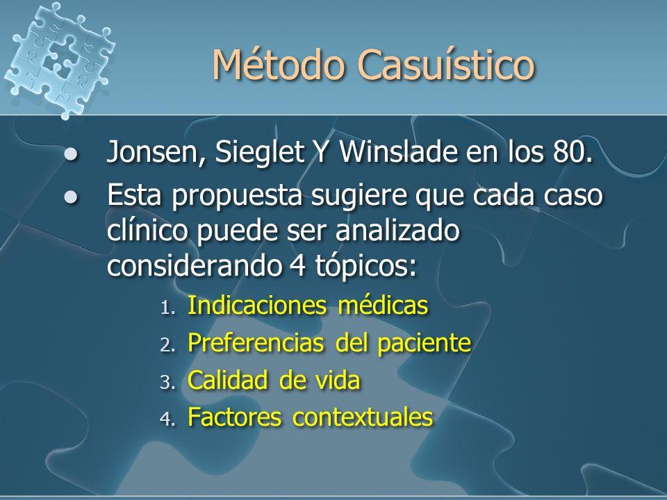 Método Casuístico Jonsen, Sieglet Y Winslade en los 80.
