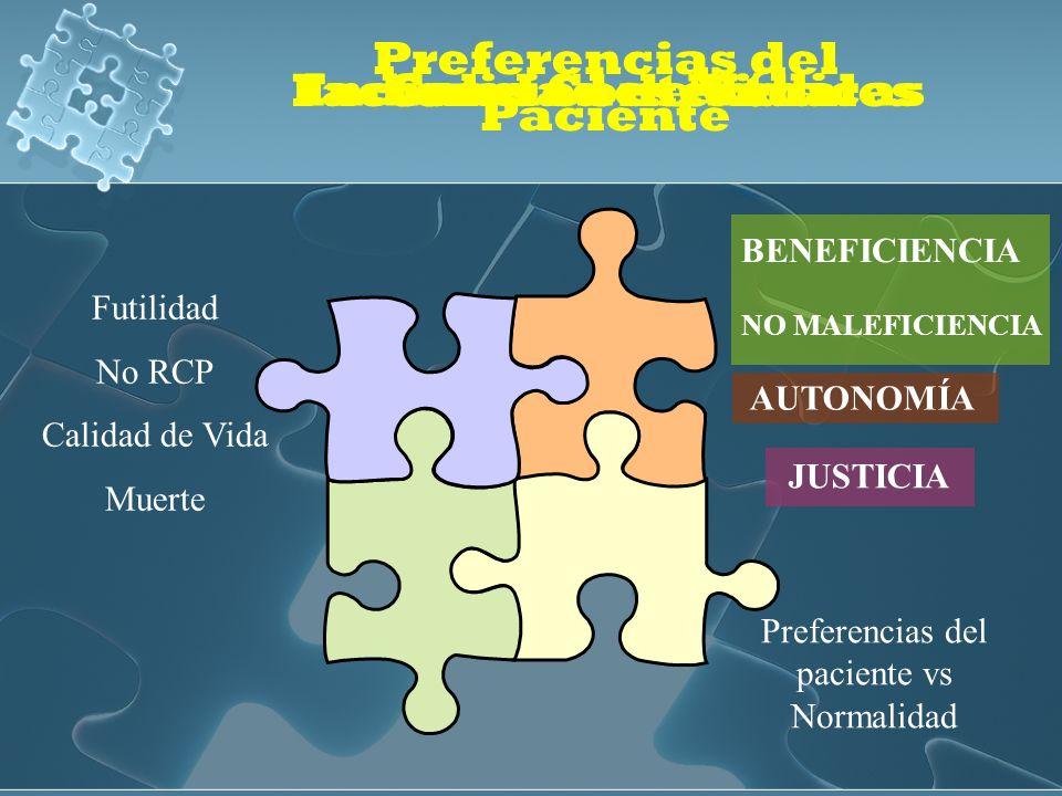 Indicaciones Médicas Preferencias del Paciente Calidad de VidaFactores Contextuales BENEFICIENCIA NO MALEFICIENCIA AUTONOMÍA JUSTICIA Futilidad No RCP Calidad de Vida Muerte Preferencias del paciente vs Normalidad