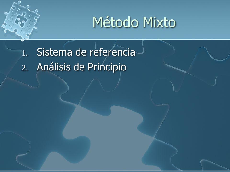 Método Mixto 1. Sistema de referencia 2. Análisis de Principio 1.