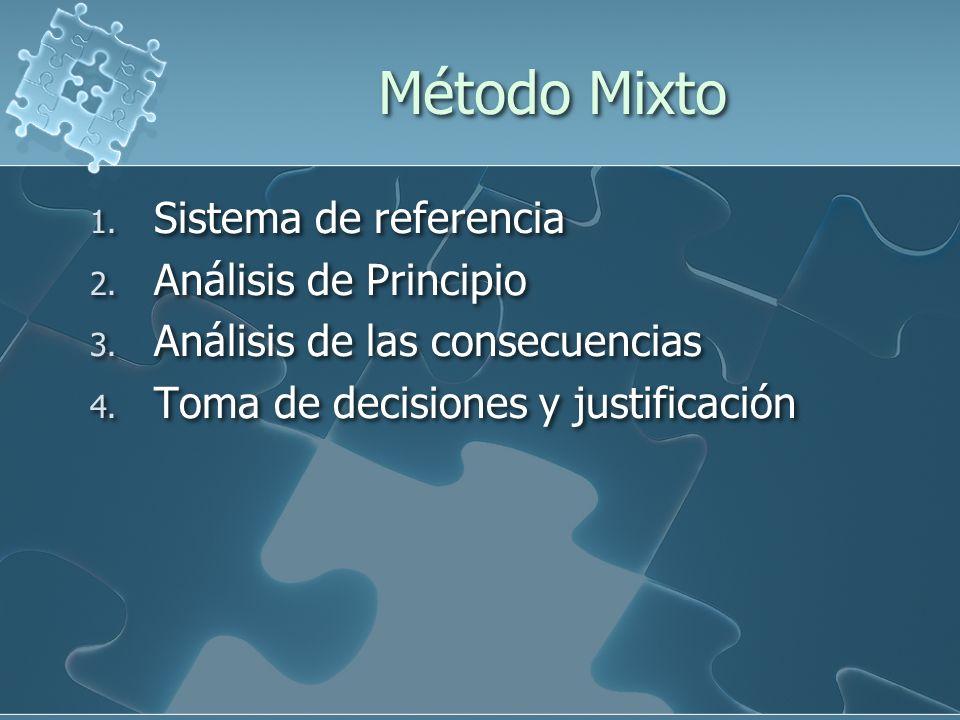 Método Mixto 1. Sistema de referencia 2. Análisis de Principio 3.