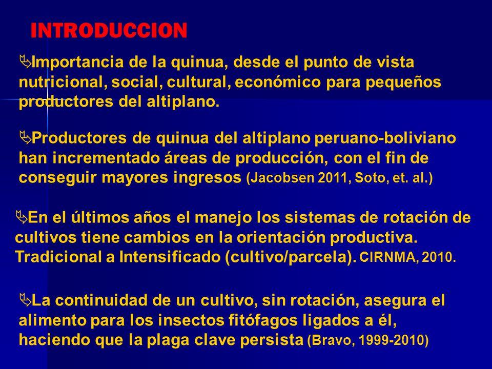 Objetivos Determinar si las poblaciones de plagas insectiles, se incrementan por efecto de la tendencia al monocultivo en diferentes sistemas de rotación, en tres zonas de producción de quinua orgánica.
