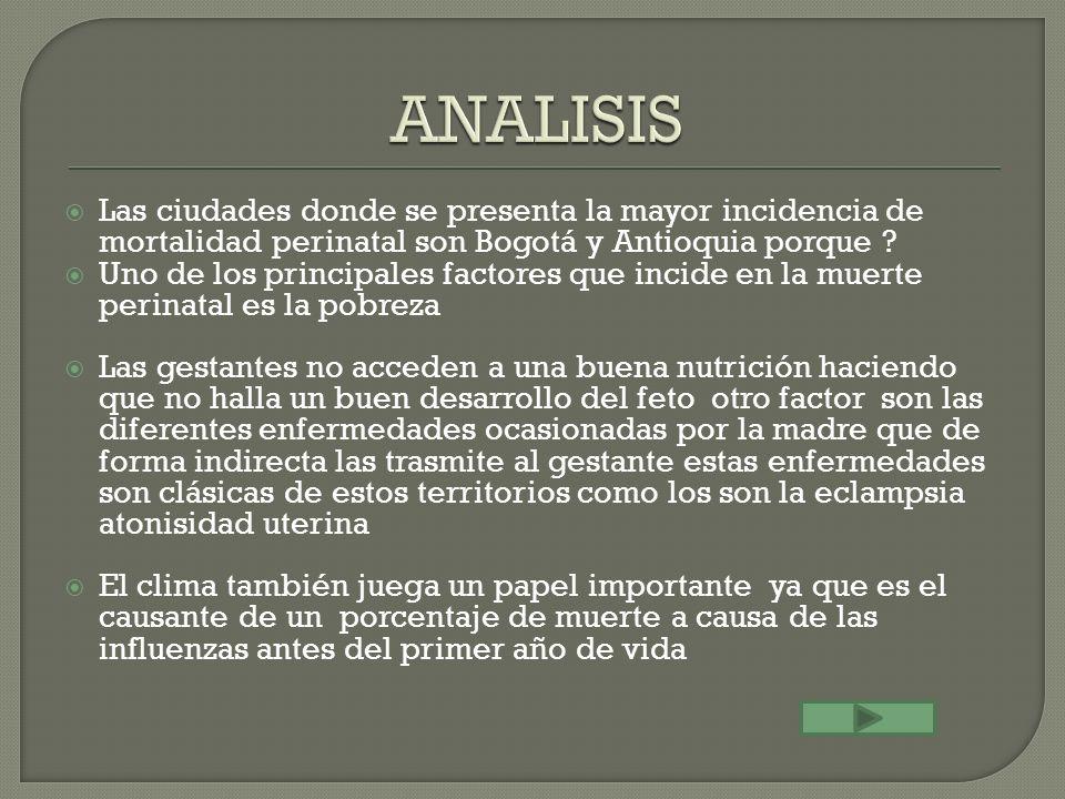 Las ciudades donde se presenta la mayor incidencia de mortalidad perinatal son Bogotá y Antioquia porque ? Uno de los principales factores que incide