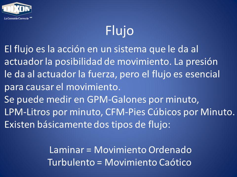 MR La Conexión Correcta Flujo El flujo es la acción en un sistema que le da al actuador la posibilidad de movimiento. La presión le da al actuador la