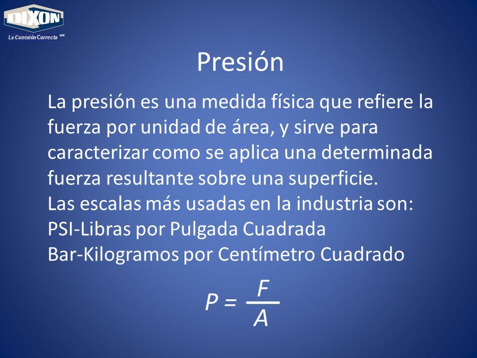 MR La Conexión Correcta Presión La presión es una medida física que refiere la fuerza por unidad de área, y sirve para caracterizar como se aplica una