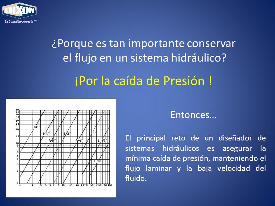 MR La Conexión Correcta ¿Porque es tan importante conservar el flujo en un sistema hidráulico? ¡Por la caída de Presión ! El principal reto de un dise