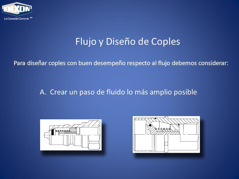 MR La Conexión Correcta Flujo y Diseño de Coples Para diseñar coples con buen desempeño respecto al flujo debemos considerar: A. Crear un paso de flui