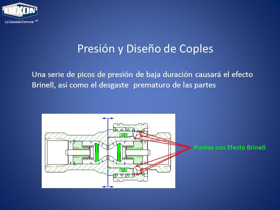 MR La Conexión Correcta Presión y Diseño de Coples Una serie de picos de presión de baja duración causará el efecto Brinell, así como el desgaste prem
