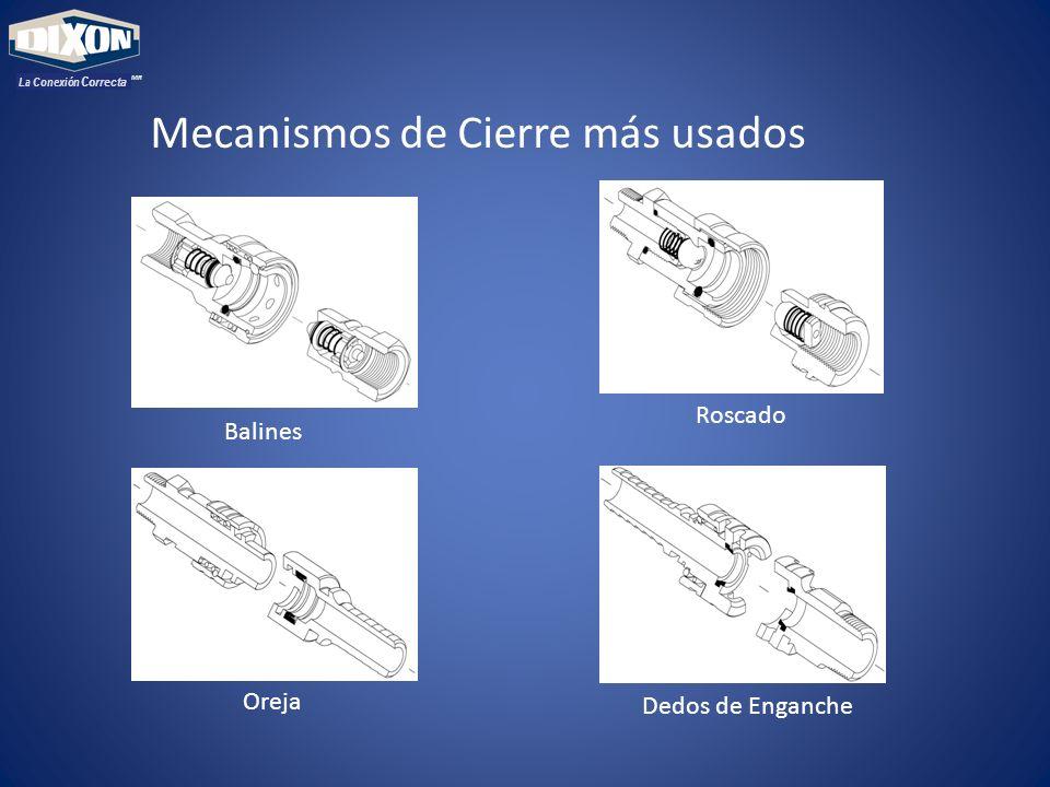 MR La Conexión Correcta Mecanismos de Cierre más usados Balines Roscado Oreja Dedos de Enganche