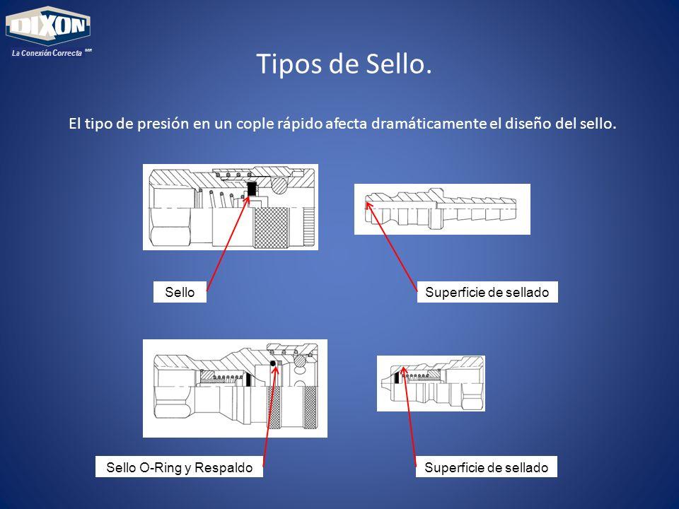 MR La Conexión Correcta Sello O-Ring y RespaldoSuperficie de sellado SelloSuperficie de sellado El tipo de presión en un cople rápido afecta dramática
