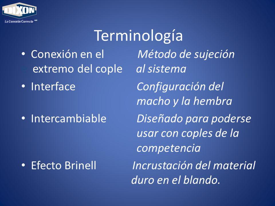 Terminología Conexión en el Método de sujeción e extremo del cople al sistema Interface Configuración del macho y la hembra Intercambiable Diseñado pa