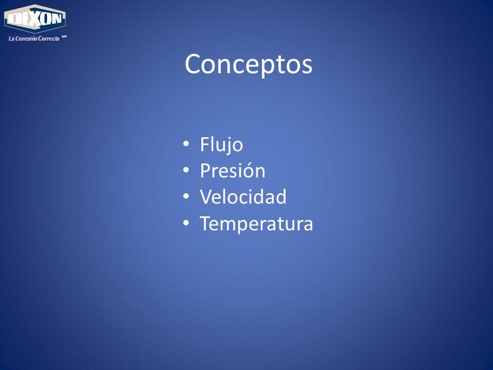 MR La Conexión Correcta Flujo Presión Velocidad Temperatura Conceptos
