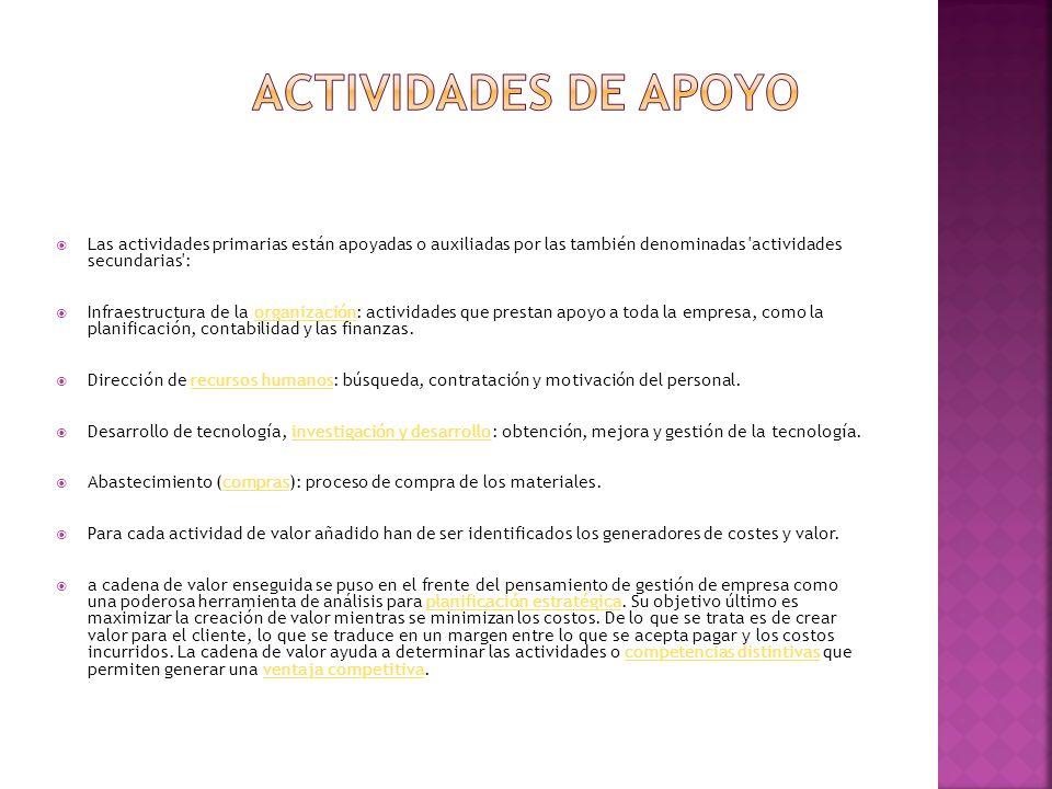 Las actividades primarias están apoyadas o auxiliadas por las también denominadas 'actividades secundarias': Infraestructura de la organización: activ