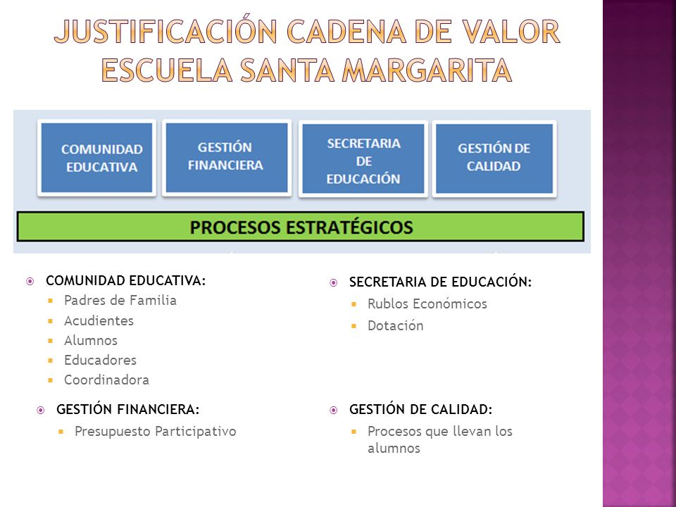 COMUNIDAD EDUCATIVA: Padres de Familia Acudientes Alumnos Educadores Coordinadora GESTIÓN FINANCIERA: Presupuesto Participativo SECRETARIA DE EDUCACIÓ