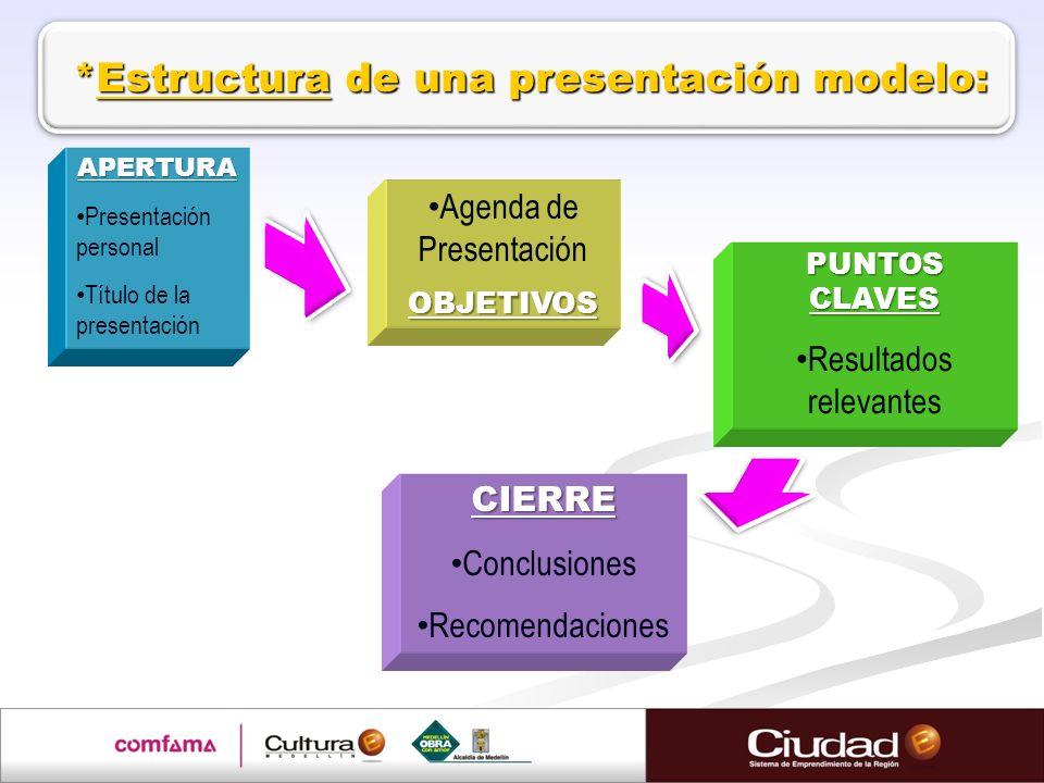 *Estructura de una presentación modelo: APERTURA Presentación personal Título de la presentación Agenda de PresentaciónOBJETIVOS PUNTOS CLAVES Resulta