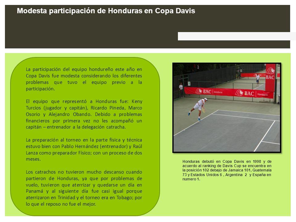 La participación del equipo hondureño este año en Copa Davis fue modesta considerando los diferentes problemas que tuvo el equipo previo a la particip