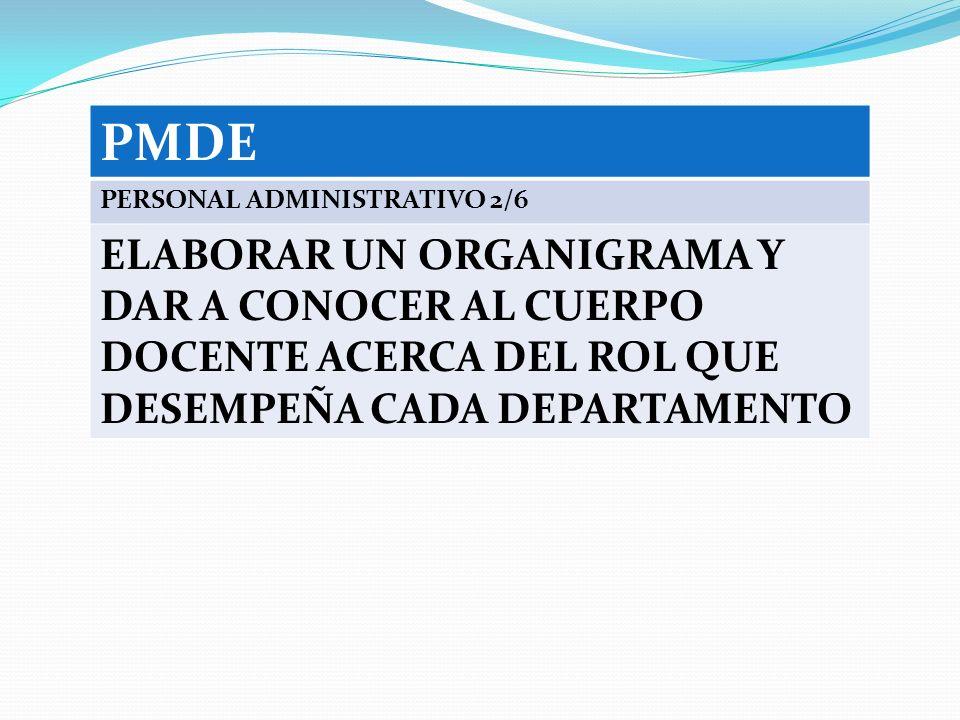PMDE PERSONAL ADMINISTRATIVO 2/6 ELABORAR UN ORGANIGRAMA Y DAR A CONOCER AL CUERPO DOCENTE ACERCA DEL ROL QUE DESEMPEÑA CADA DEPARTAMENTO