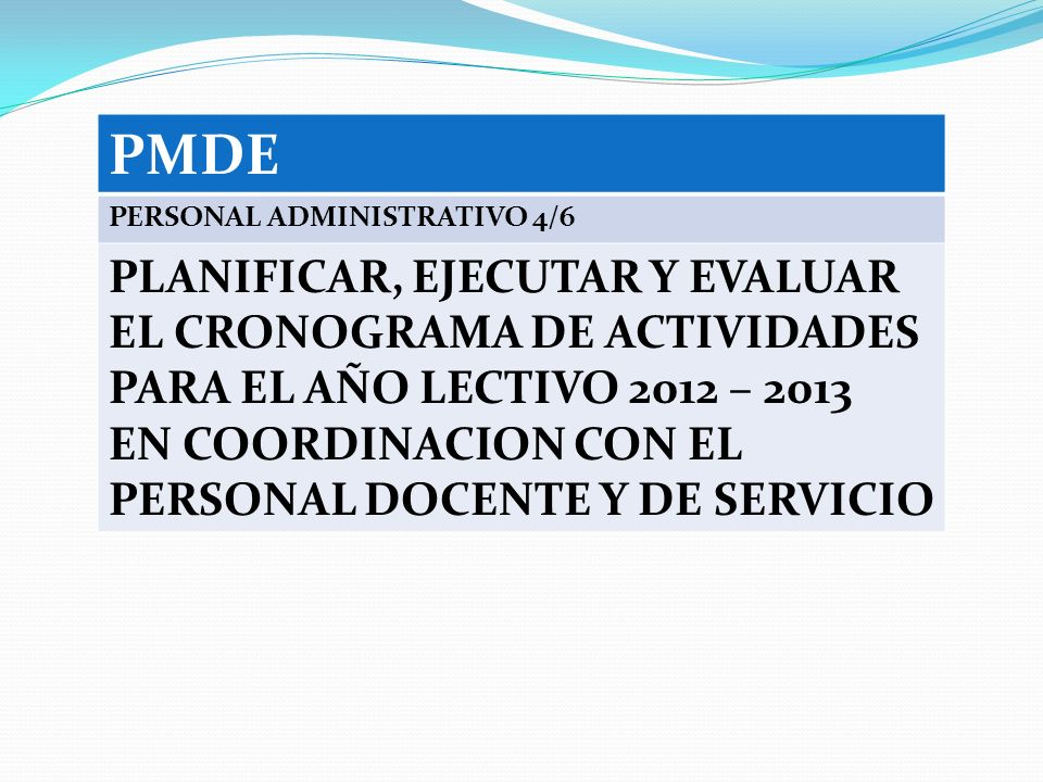 PMDE PERSONAL ADMINISTRATIVO 4/6 PLANIFICAR, EJECUTAR Y EVALUAR EL CRONOGRAMA DE ACTIVIDADES PARA EL AÑO LECTIVO 2012 – 2013 EN COORDINACION CON EL PE