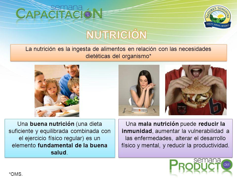 La nutrición es la ingesta de alimentos en relación con las necesidades dietéticas del organismo* Una buena nutrición (una dieta suficiente y equilibrada combinada con el ejercicio físico regular) es un elemento fundamental de la buena salud.