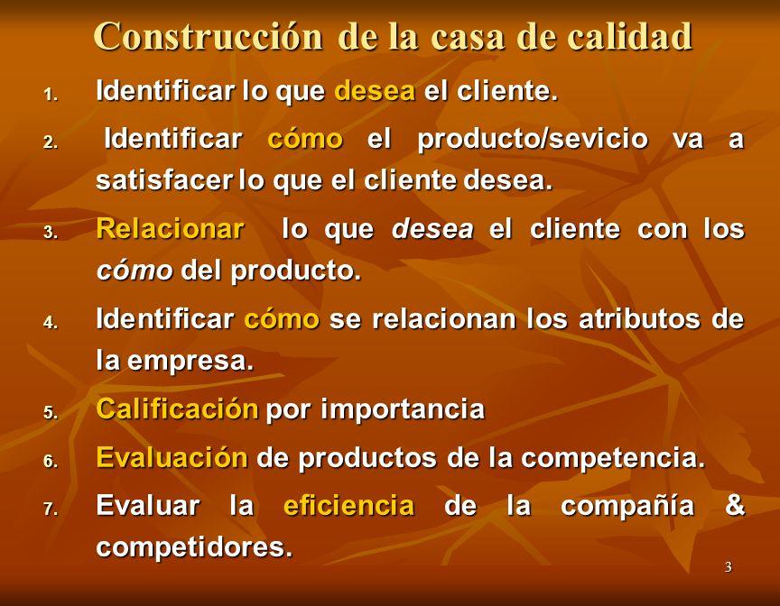 3 1. Identificar lo que desea el cliente. 2. Identificar cómo el producto/sevicio va a satisfacer lo que el cliente desea. 3. Relacionar lo que desea