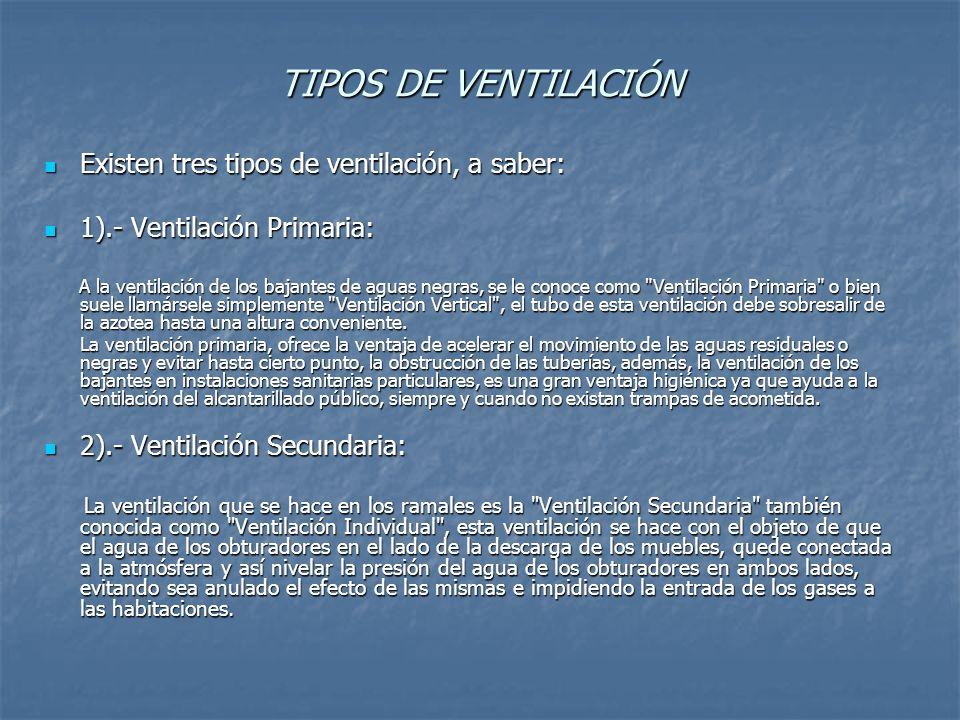TIPOS DE VENTILACIÓN Existen tres tipos de ventilación, a saber: Existen tres tipos de ventilación, a saber: 1).- Ventilación Primaria: 1).- Ventilaci