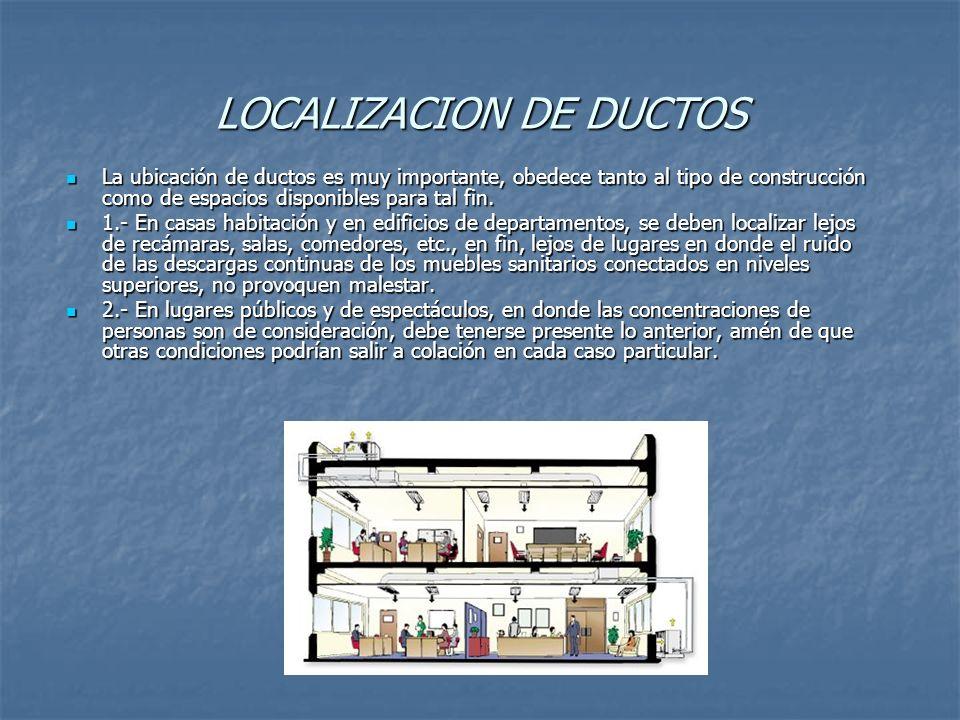 LOCALIZACION DE DUCTOS La ubicación de ductos es muy importante, obedece tanto al tipo de construcción como de espacios disponibles para tal fin. La u