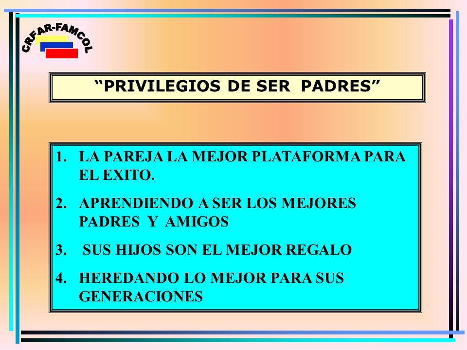 PRIVILEGIOS DE SER PADRES 1.LA PAREJA LA MEJOR PLATAFORMA PARA EL EXITO. 2.APRENDIENDO A SER LOS MEJORES PADRES Y AMIGOS 3. SUS HIJOS SON EL MEJOR REG