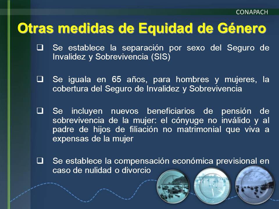 Se establece la separación por sexo del Seguro de Invalidez y Sobrevivencia (SIS) Se iguala en 65 años, para hombres y mujeres, la cobertura del Segur