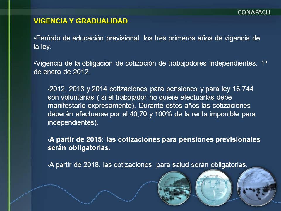 VIGENCIA Y GRADUALIDAD Período de educación previsional: los tres primeros años de vigencia de la ley. Vigencia de la obligación de cotización de trab