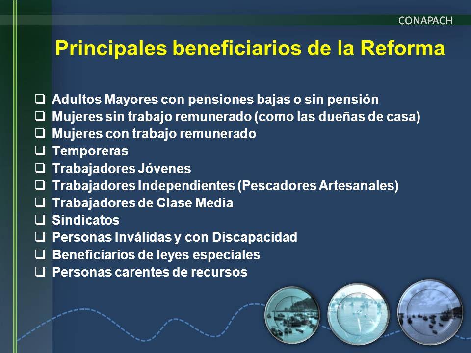 Principales beneficiarios de la Reforma Adultos Mayores con pensiones bajas o sin pensión Mujeres sin trabajo remunerado (como las dueñas de casa) Muj