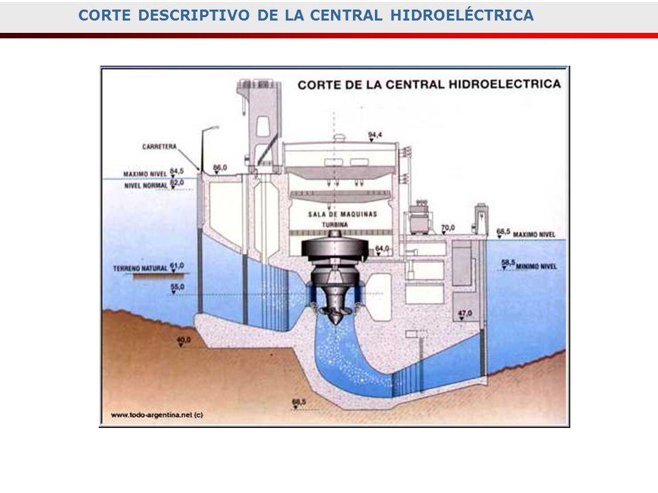 CORTE DESCRIPTIVO DE LA CENTRAL HIDROELÉCTRICA