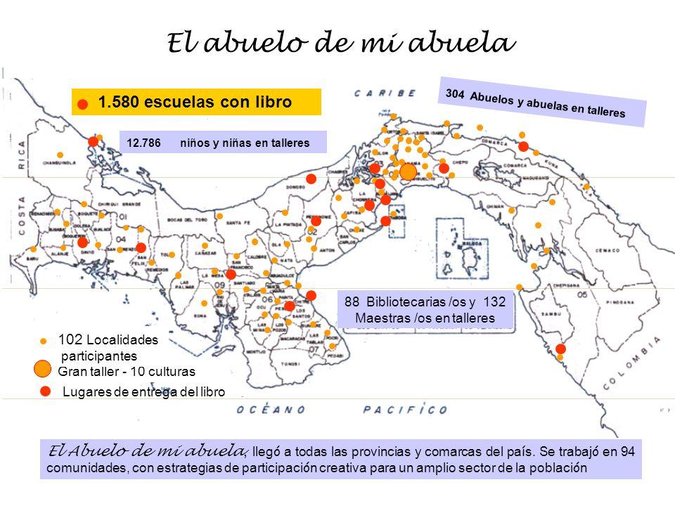 LIBRO EL ABUELO DE MI ABUELA ENTREGA A INSTITUCIONES EDUCATIVAS Y CULTURALES ESCUELA PÚBLICA (Básica primaria) 1580 BIBLIOTECAS PUBLICAS, MUNICIPALES Y COMUNITARIAS 1000 ESCUELAS PRIVADAS PARTICIPES DEL PROYECTO 10 MEDUC, MINJUNFA, PRESIDENCIA, EMBAJADAS 45 INSTITUCIONES NACIONALES Y LOCALES DE EDUCACIÓN Y CULTURA 25 ORGANIZACIONES SOCIALES 12 ABUELOS, ABUELAS PARTICIPANTES EN EL PROYECTO 304 ORGANISMOS INTERNACIONALES 10 MAESTRAS/OS PARTICIPANTES 140 FUNDACIÓN CASA TALLER 20 FUNDACIÓN PRO BIBLIOTECA NACIONAL 30 GRUPO PRODUCCIÓN DE TELEVISIÓN 20 UNIVERSIDAD DE PANAMÁ 15 OTRAS UNIVERSIDADES 6 TOTAL LIBROS EN ENTREGA 3217