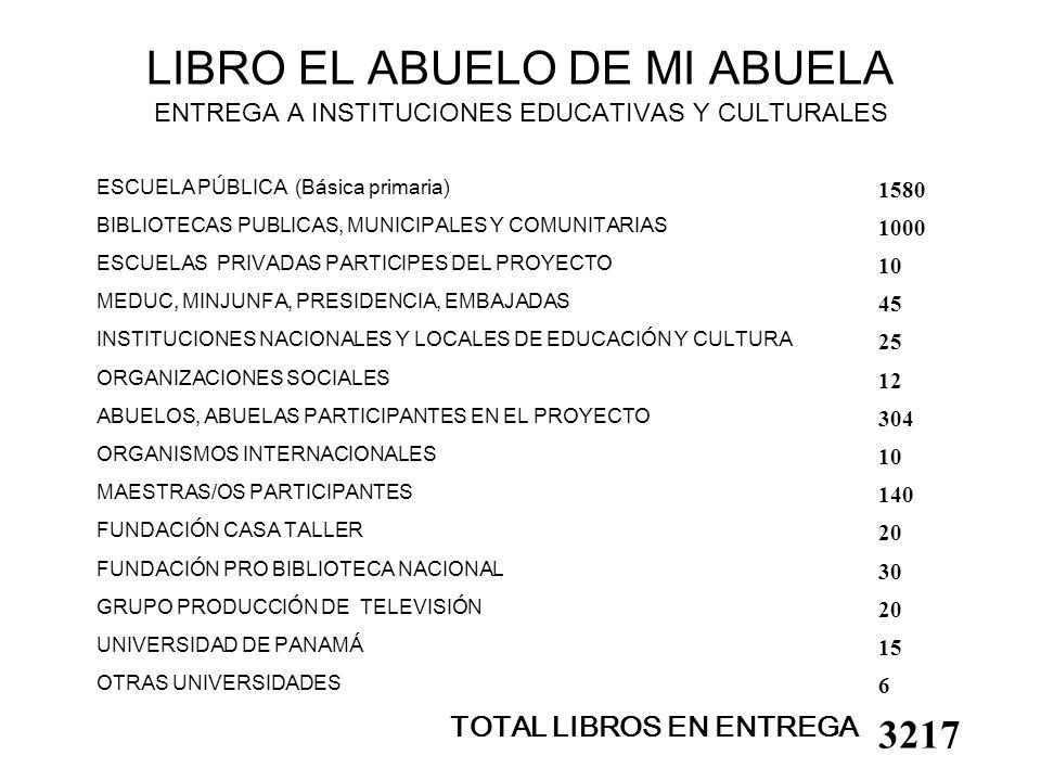 Lleve el libro El Abuelo de mi Abuela Una memoria viva de Panamá $ 18.00 Colabore con los programas de las Bibliotecas Públicas del país ¡GÁNELE 2 PUNTOS A LA VIDA.