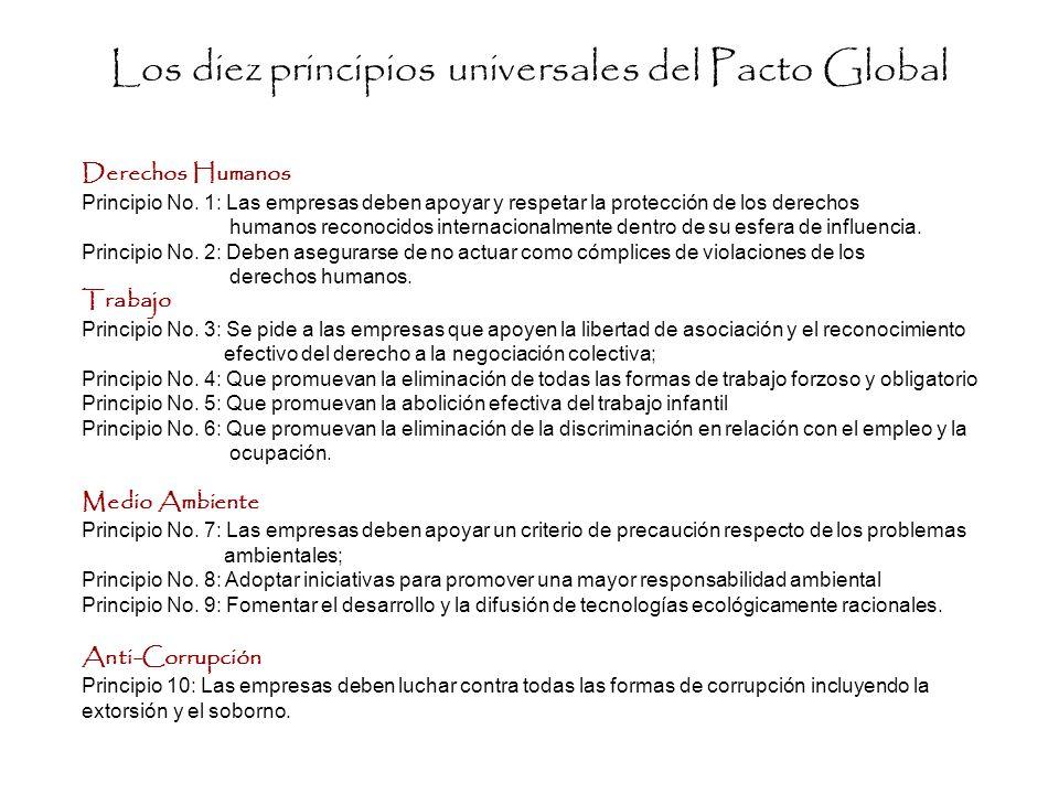 INTRODUCCIÓN La Fundación Casa Taller ha trabajado en los diez principios puesto que son inherentes a su filosofía y razón de ser.