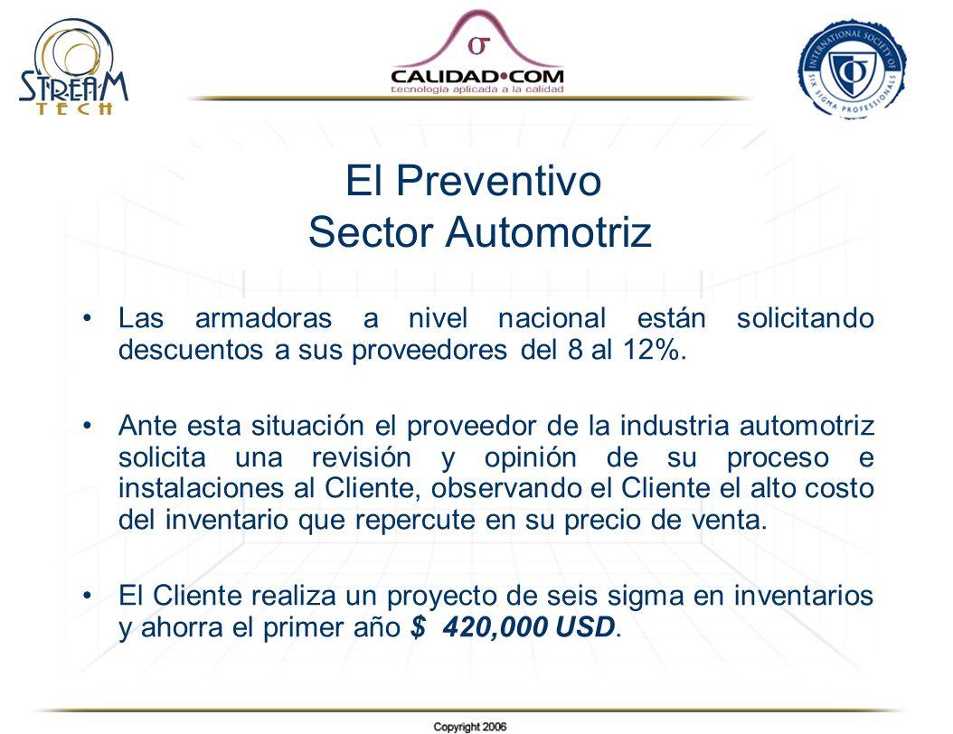 El Preventivo Sector Automotriz Las armadoras a nivel nacional están solicitando descuentos a sus proveedores del 8 al 12%. Ante esta situación el pro