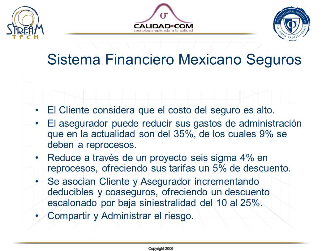 Sistema Financiero Mexicano Seguros El Cliente considera que el costo del seguro es alto. El asegurador puede reducir sus gastos de administración que