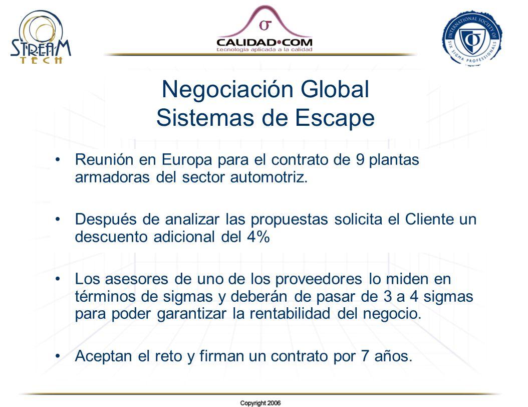 Negociación Global Sistemas de Escape Reunión en Europa para el contrato de 9 plantas armadoras del sector automotriz. Después de analizar las propues